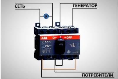 Схема коммутации сети через переключатель OT40F3С