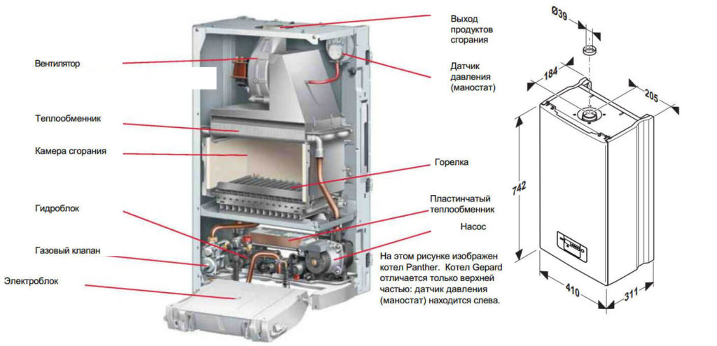 Схема газового котла Protherm Гепард 23 MTV